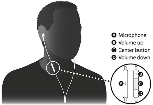 اموزش تصویری و کامل استفاده از تمامی ویژگی های هندزفری اصلی اپل ایفون earpods